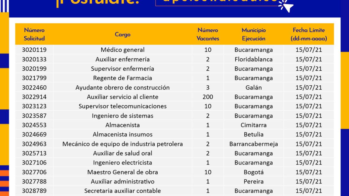 En Málaga y Santander, sí hay empleo, vea estas vacantes